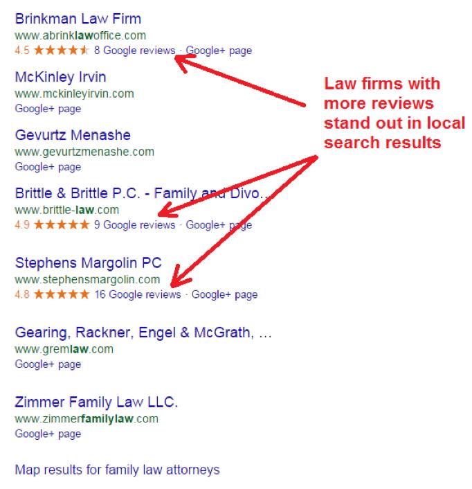Law Frim Client Review